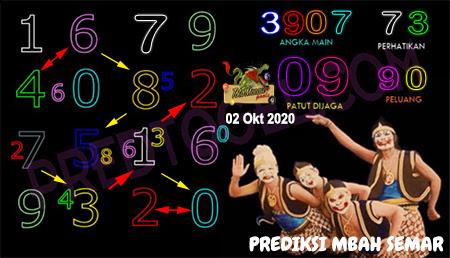 Prediksi Pak Tuntung Macau Jumat 18 Oktober 2020