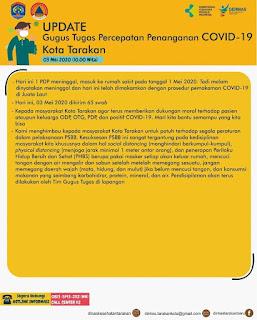 Press Release COVID-19 Tarakan 3 Mei 2020 - Tarakan Info