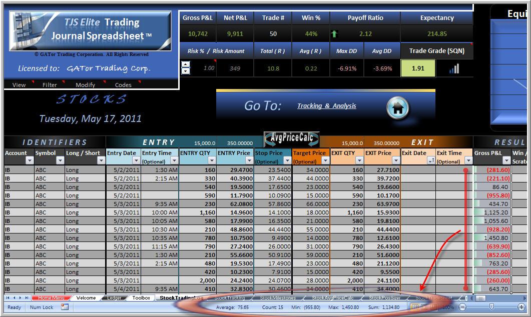 Stock option trading log