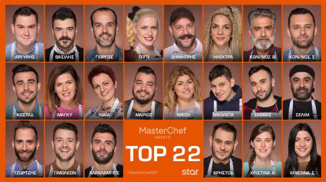 Τελικοσ μαστερ σεφ 2019: Αυτοί είναι οι παίκτες που συνεχίζουν στο MasterChef 2