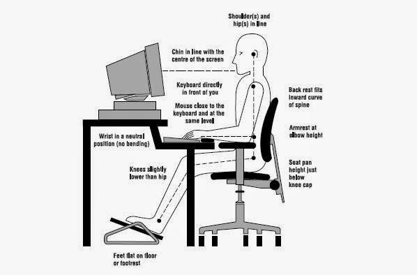 Tips Ergonomi di Kantor