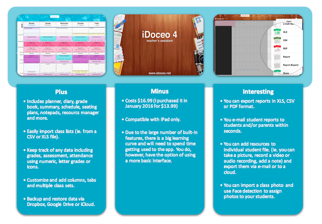 iDoceo 4 iPad App for Teachers - Planner / Grade Book