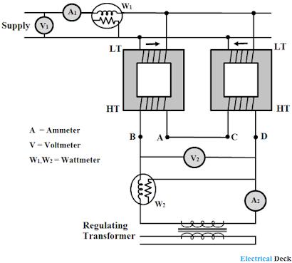 Sumpner Test of Transformer