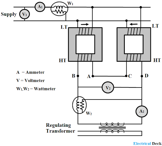 Back-to-Back Test or Sumpner's Test on Transformer