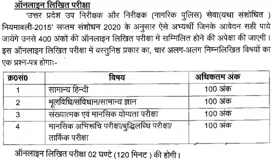 UP Police Sub-Inspector Recruitment Exam 2021 pattern