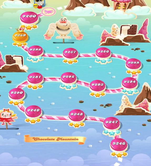 Candy Crush Saga level 9246-9260