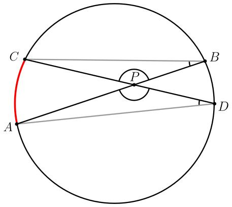 Teorema das cordas