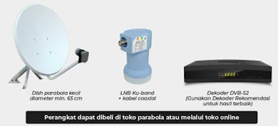 Perangkat Ninmedia