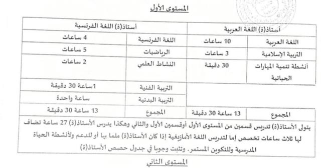 صيغة الفوجين لتدريس المستويين الأول و الثاني