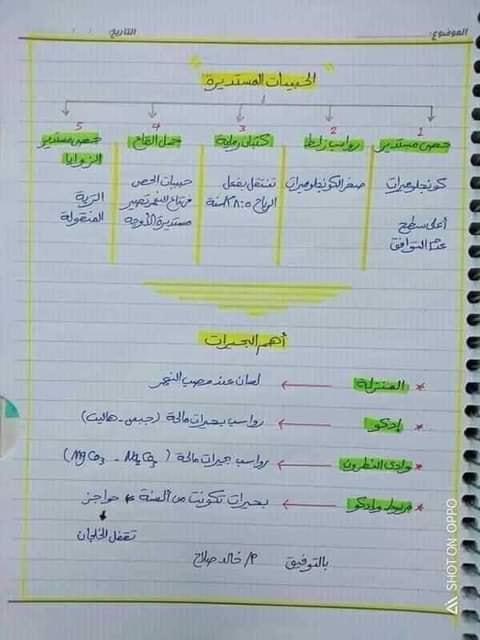 مراجعة جيولوجيا للصف الثالث الثانوي  أ/ خالد صلاح 8