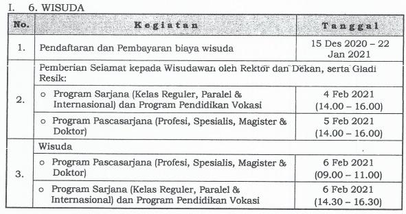 jadwal wisuda ui tahun ajaran 2020/2021 semester ganjil; tomatalikuang.com