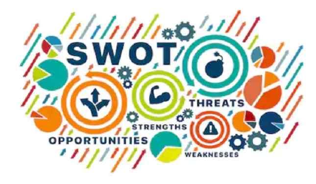 menerapkan analisis SWOT