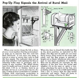 Mailbox Flag