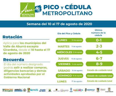 Pico y cédula en Medellín martes 11 de agosto 2020