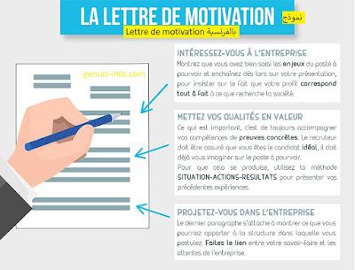 نموذج Lettre de motivation  word