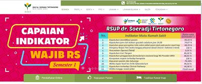 Jadwal Dokter RS dr. Soeradji Tirtonegoro Klaten