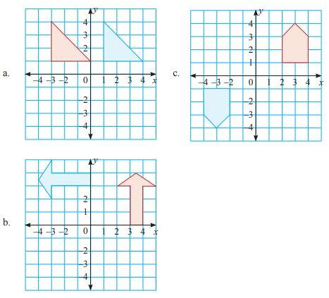 latihan 3.3 gambar 1