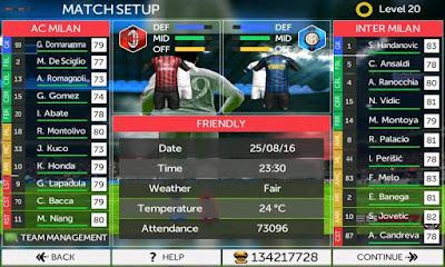 Download FTS15 Mod PES 2017 By Pentha & All Modder [Milan Version]