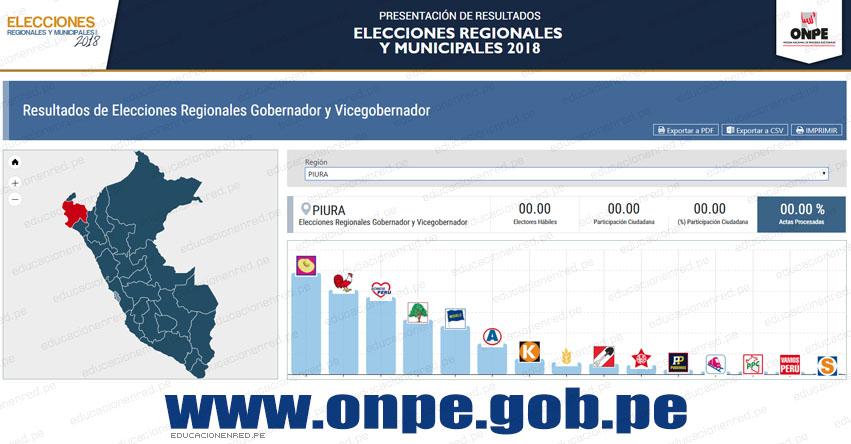 ONPE: Resultados Oficiales en PIURA - Elecciones Regionales y Municipales 2018 (7 Octubre) www.onpe.gob.pe
