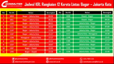 Jadwal KRL Commuter Line Bogor Jakarta Kota 12 Gerbong