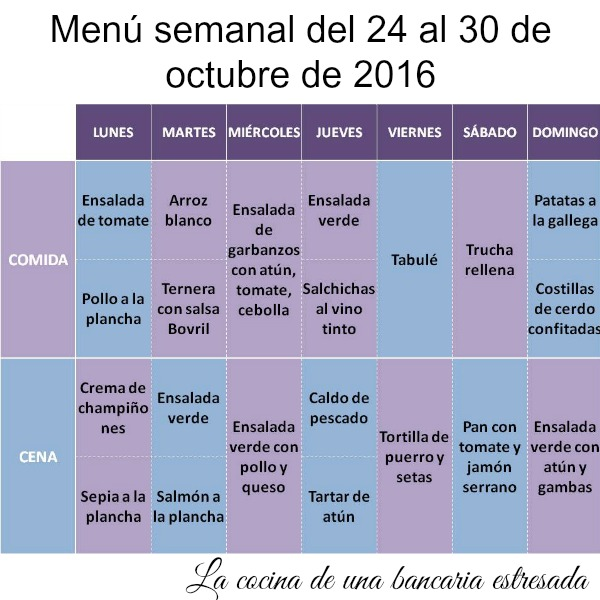 Menú semanal del 24 al 30 de octubre de 2016, llega la castañada