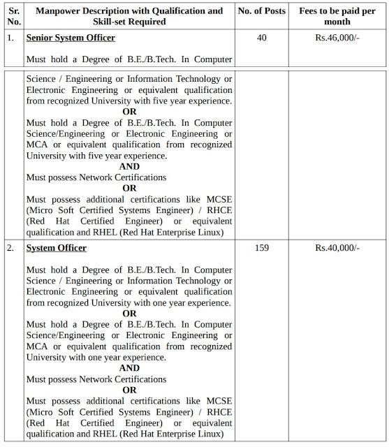 Bombay-High-Court-Recruitment-2019