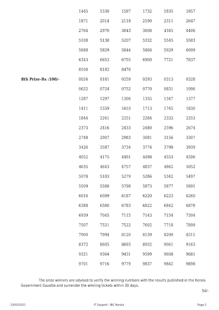 Kerala Lottery Result Sthree Sakthi SS-249 dated 23.02.2021 Part-2