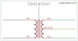 https://www.edukasikini.com/2018/10/pengertian-transformator-trafo-dan.html