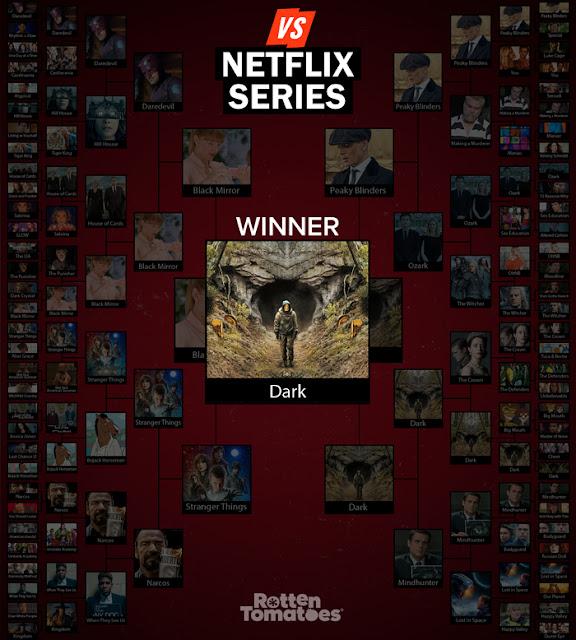 Dark Netflix