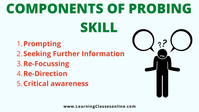 micro teaching skill of probing questions, probing skill, questioning skill, what is probing skill, what is the skill of probing questions, components of the skill of probing questions, elements of probing question skill of microteaching, skill of probing questions notes pdf ppt for teachers, tutor, and b.ed free download pdf