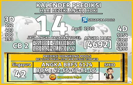 Kalender Prediksi Togel Singapura Rabu 14 April 2021