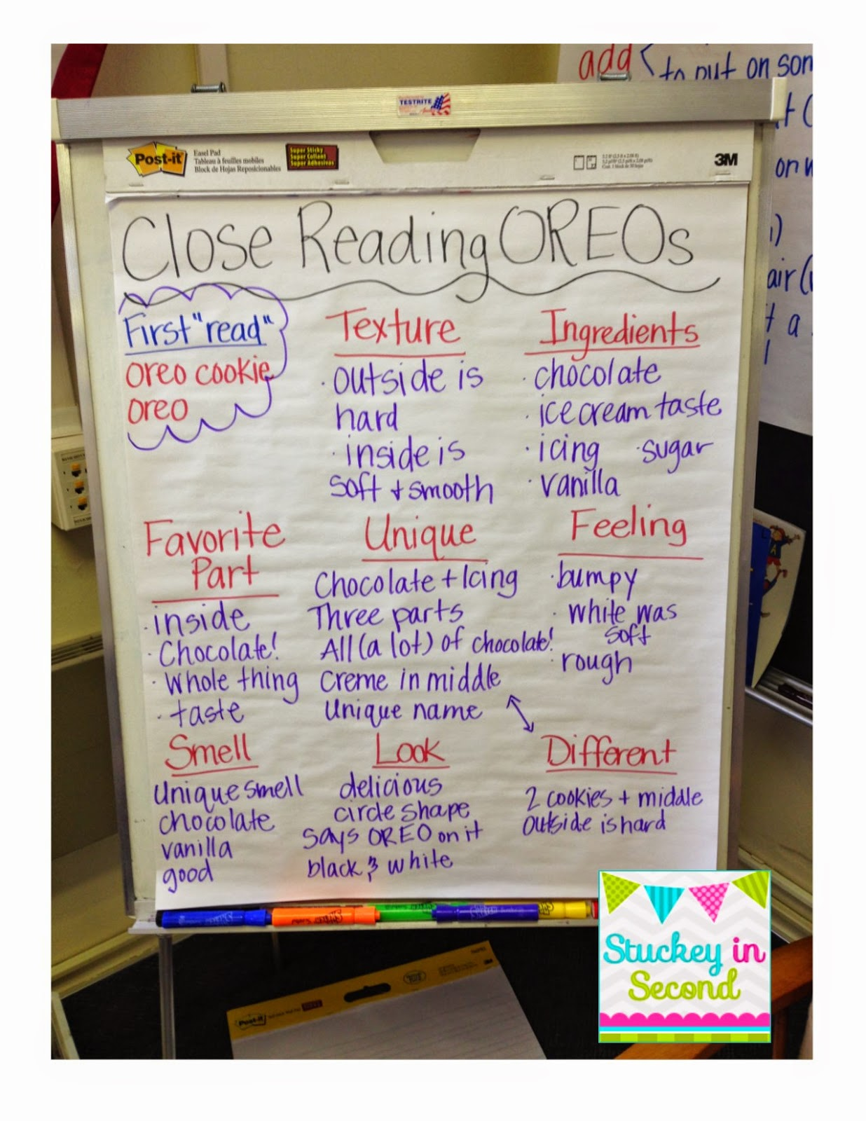 Close Reading Ideas For 5th Grade