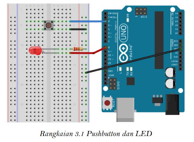 Rangkaian Pushbutton dan LED