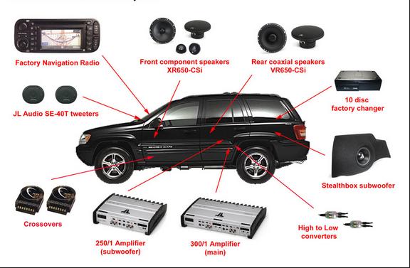 Kenali Teknologi Canggih Sistem Audio Mobil Terbaru Yang Modern