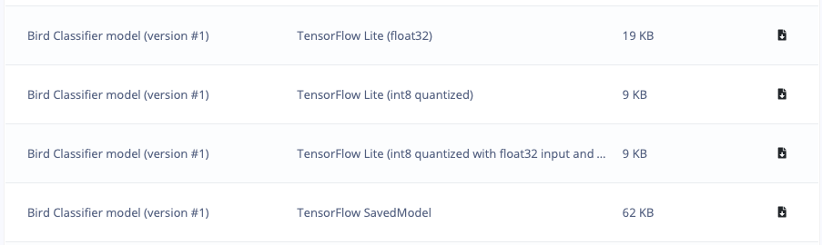 Download links for models serialized using TensorFlow's SavedModel and TensorFlow Lite formats.