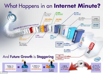 câștigurile prin Internet cu și