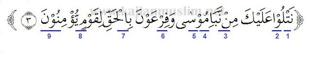 Hukum tajwid surat al-qasas ayat 3