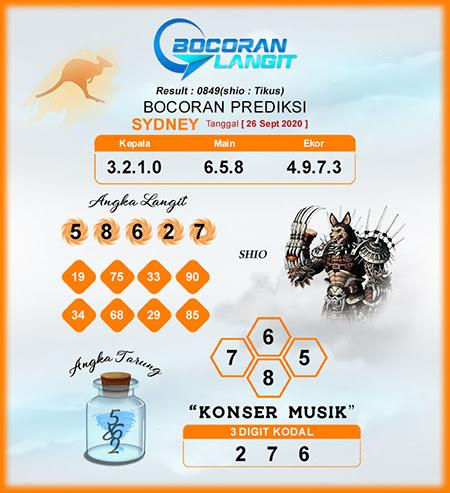 Bocoran Sidney Sabtu 26 September 2020