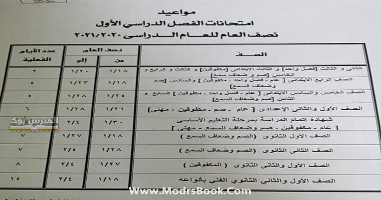 جدول امتحانات محافظة الجيزة 2021 ابتدائي واعدادي وثانوي عام وفني ومهني وصم وبكم