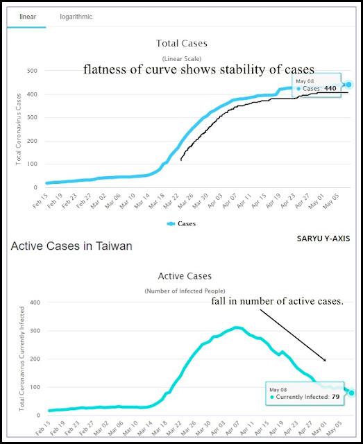 Coronavirus-cases-in-taiwan