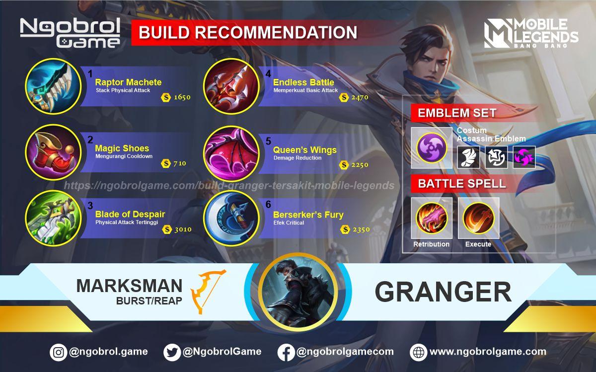 24 Granger Build