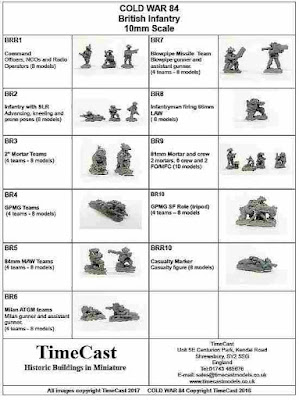 Update 1980s British Infantry from TimeCast