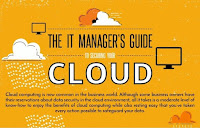 Securing Your Cloud – Infographic