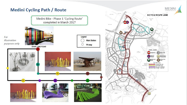 medini cycling path route map