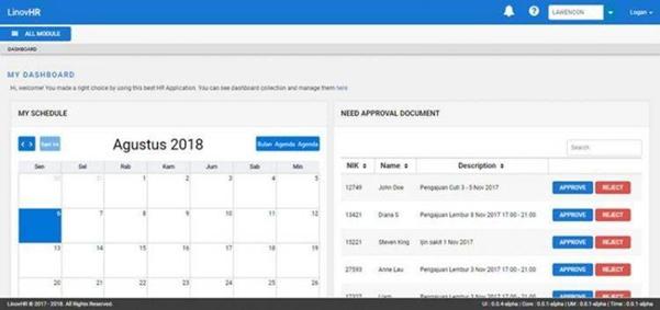 Menggunakan Software HR terbaik di Indonesia untuk Bisnis Anda, Mengapa Tidak?