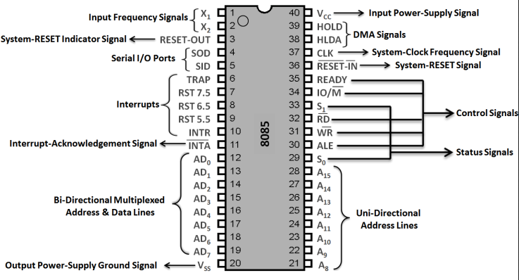 can bus device diagram