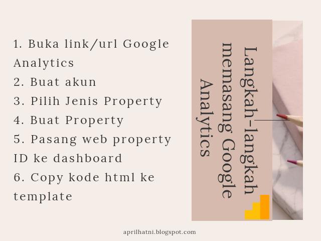 langkah-langkah memasang google analytics