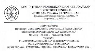 Syarat dan Cara  Pendaftaran P3K / PPPK Tahun 2021