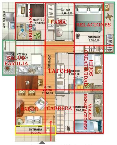 Faltantes o refuerzos en feng shui for Construir casa segun feng shui