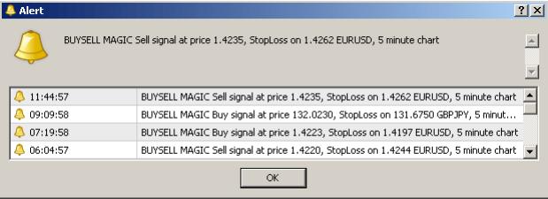 Buy Sell Magic